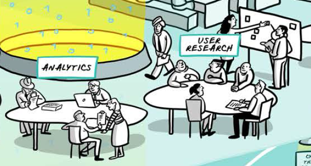 Analytics and User Research