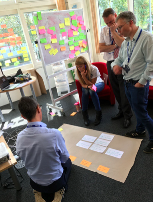 Business Analysts reviewing user research