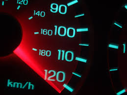 image of speedometer