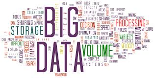 word cloud with Big Data as the prominent word