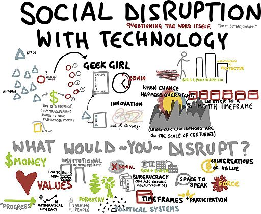 diagram of social disruption with technology