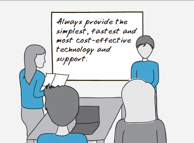 Always provide the simplest, fastest, most cost-effective technology support.