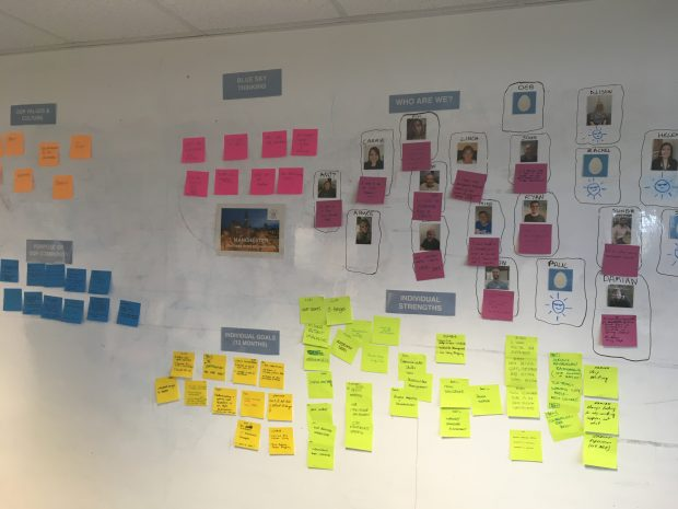 An example of a team canvas, created by the DWP BA community