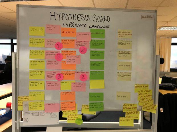 Hypothesis board