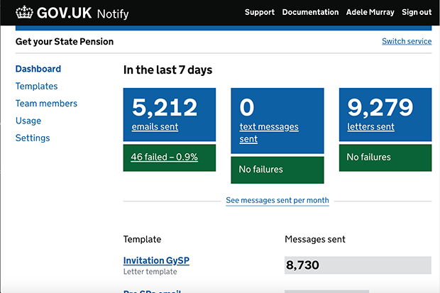 Screen shot of the GOV.UK Notify dashboard detailing how many letters, emails and text messages are sent weekly to customers