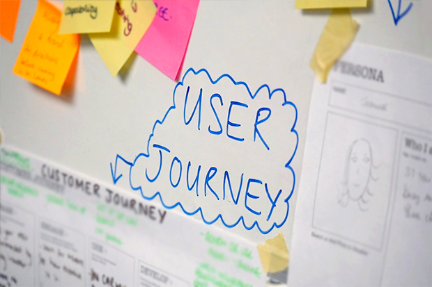 Map of user journey on whiteboard