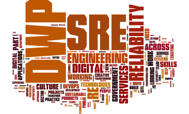 SRE word cloud featuring words such as DWP, SRE, Reliability, Enginnering, Digital, Services, Skills, DevOps and Culture