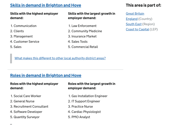 Overview of skills in the Brighton and Have area.