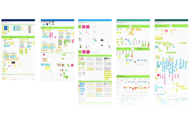 The image shows a series of whiteboards used in a design sprint process